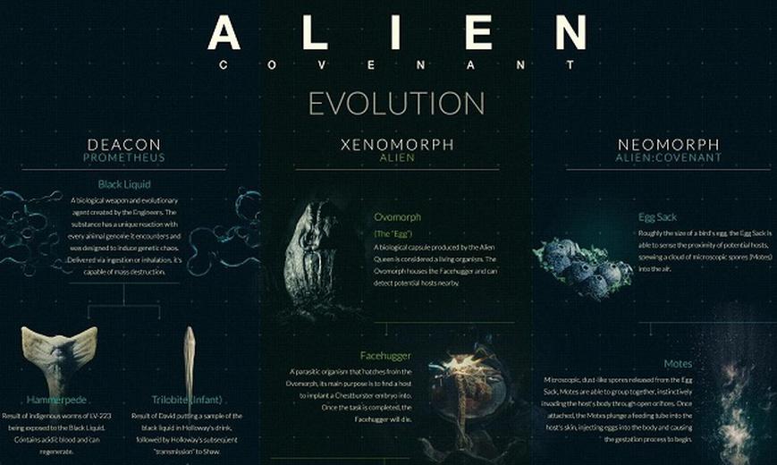 Alien: Covenant defeats T-Rex, Skywalker family, Clever Girl